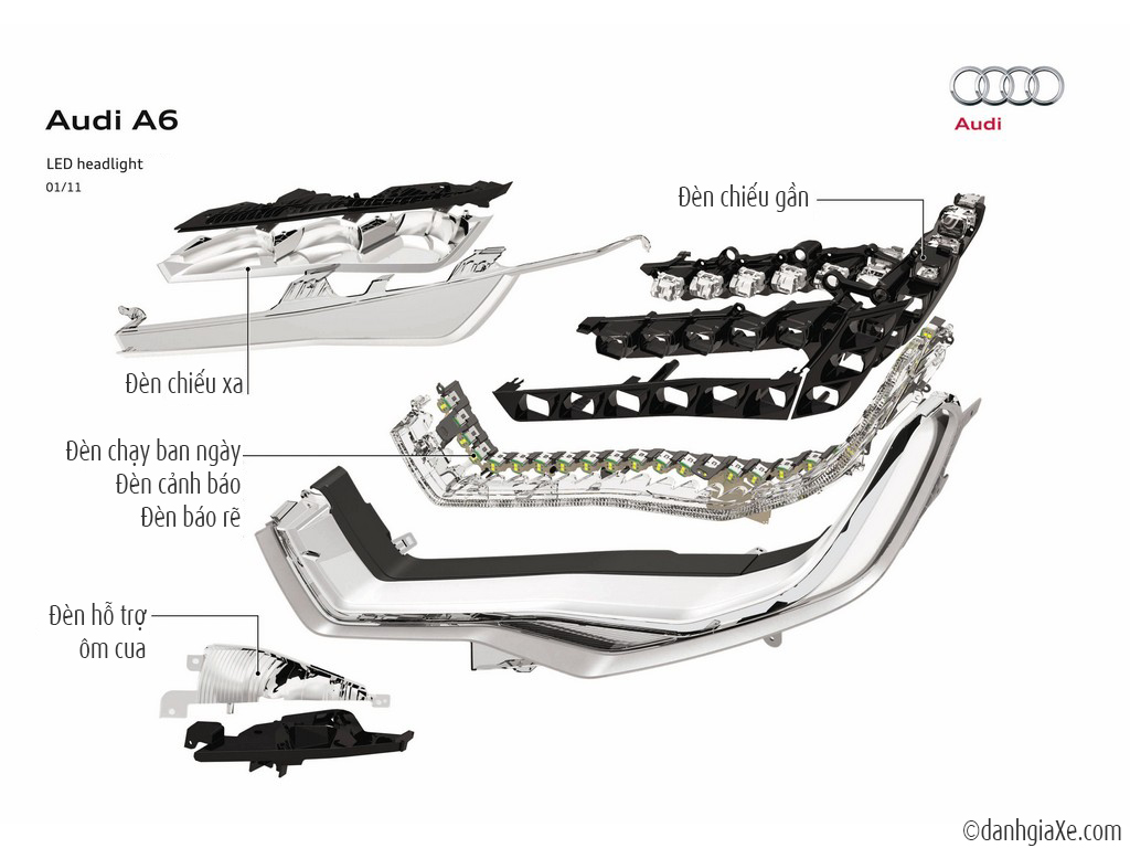 Sơ đồ cụm đèn pha công nghệ LED trên Audi A6