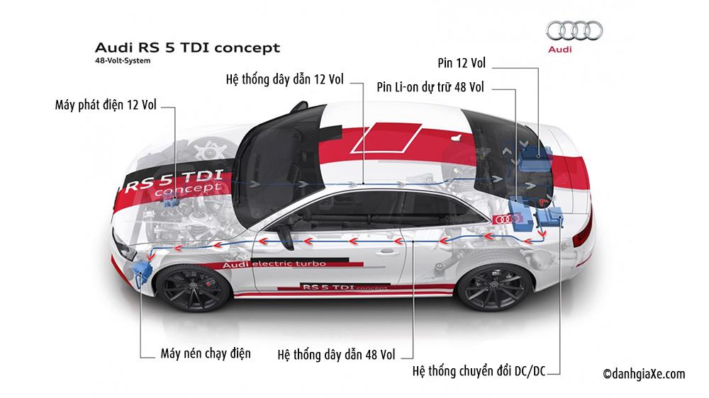 Hệ thống điện 48 Vol được bổ sung để hỗ trợ xe vận hành tốt hơn