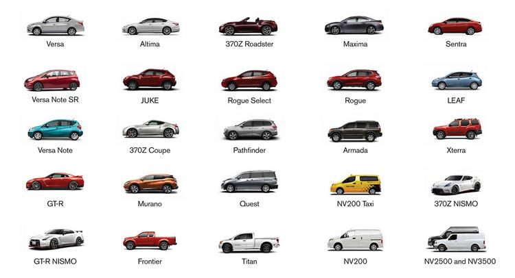 Các dòng xe của Nissan Group ở thị trường Mỹ