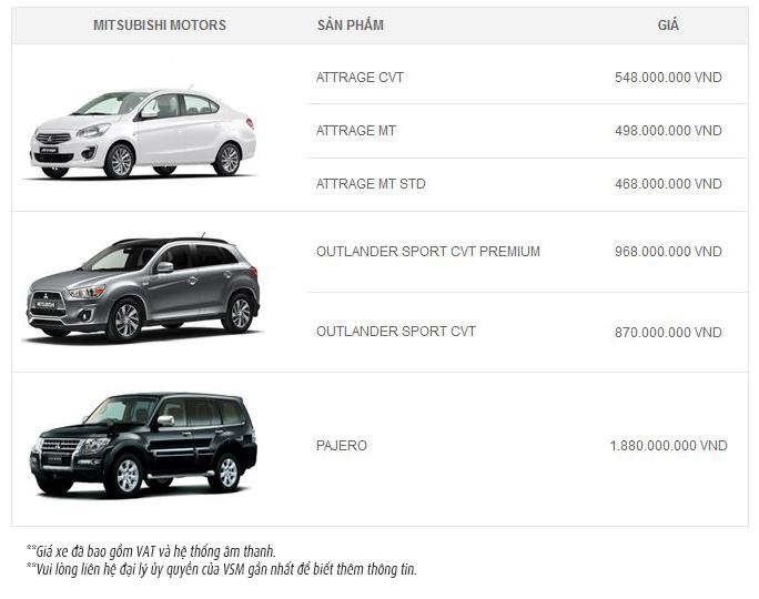 Bảng giá bán những mẫu xe mới của Vina Star Motor:
