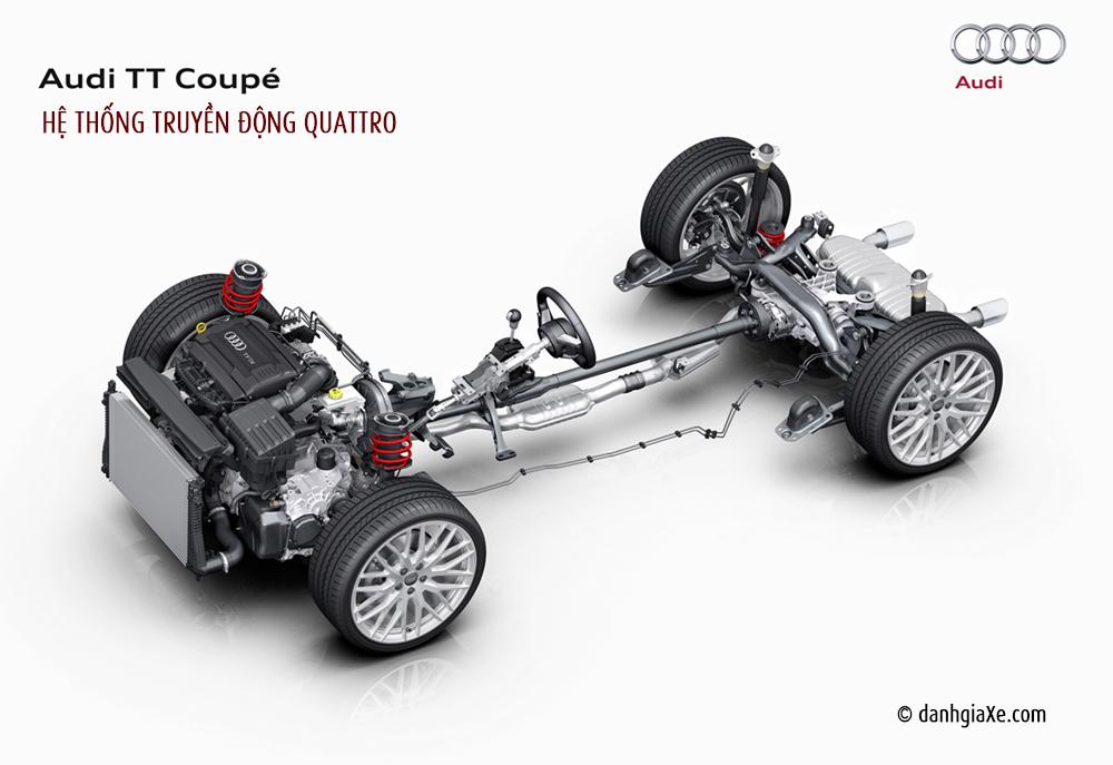 Hệ thống dẫn động bốn bánh Quattro trên Audi TT thế hệ thứ ba