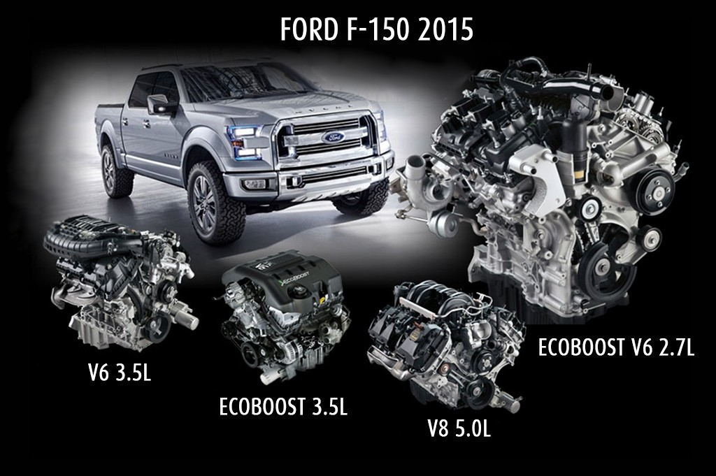 Bốn phiên bản động cơ trên Ford F-150 2015