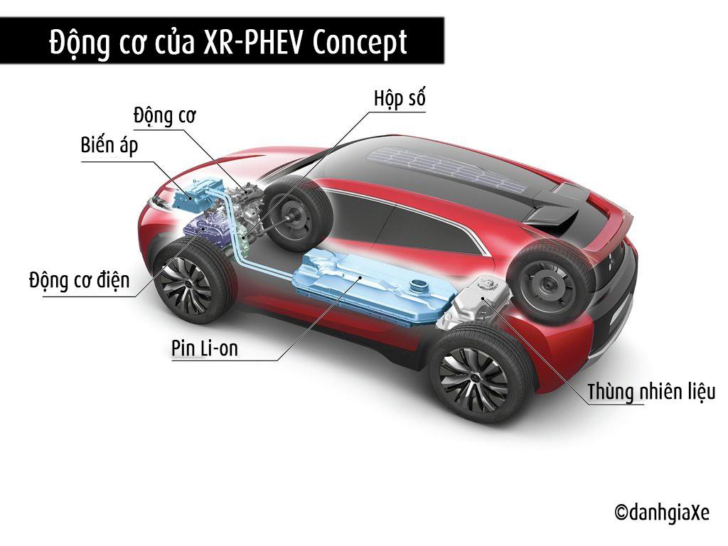 Hệ thống truyền động trên Mitsubishi XR-Concept