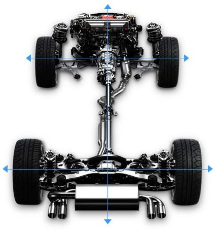 Tổng quan hệ thống dẫn động 4 bánh toàn thời gian đối xứng của Subaru