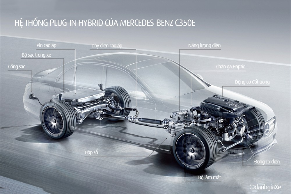 Mercedes-Benz C350 e Plug-in Hybrid