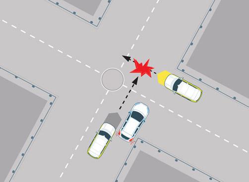 Kinh nghiệm lái xe - Tình huống cần chú ý để lái xe an toàn khi qua giao lộ
