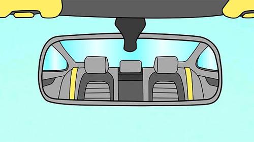 Điều chỉnh gương chiếu hậu ô tô