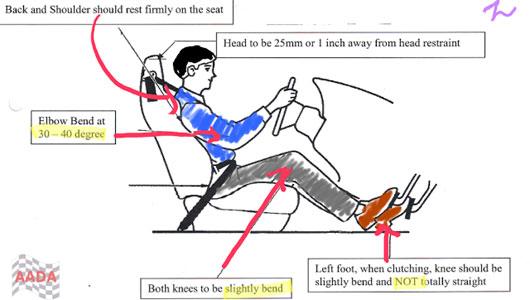 Tư thế ngồi lái xe ô tô chuẩn mực